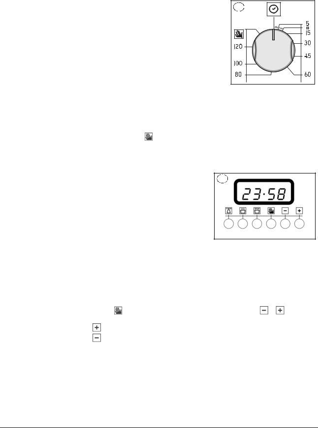 cuppaiprecpi: Simbolo Del Forno Statico Franke