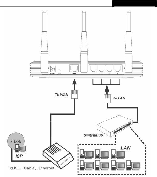 TP-Link TL-WR940N User Manual 2