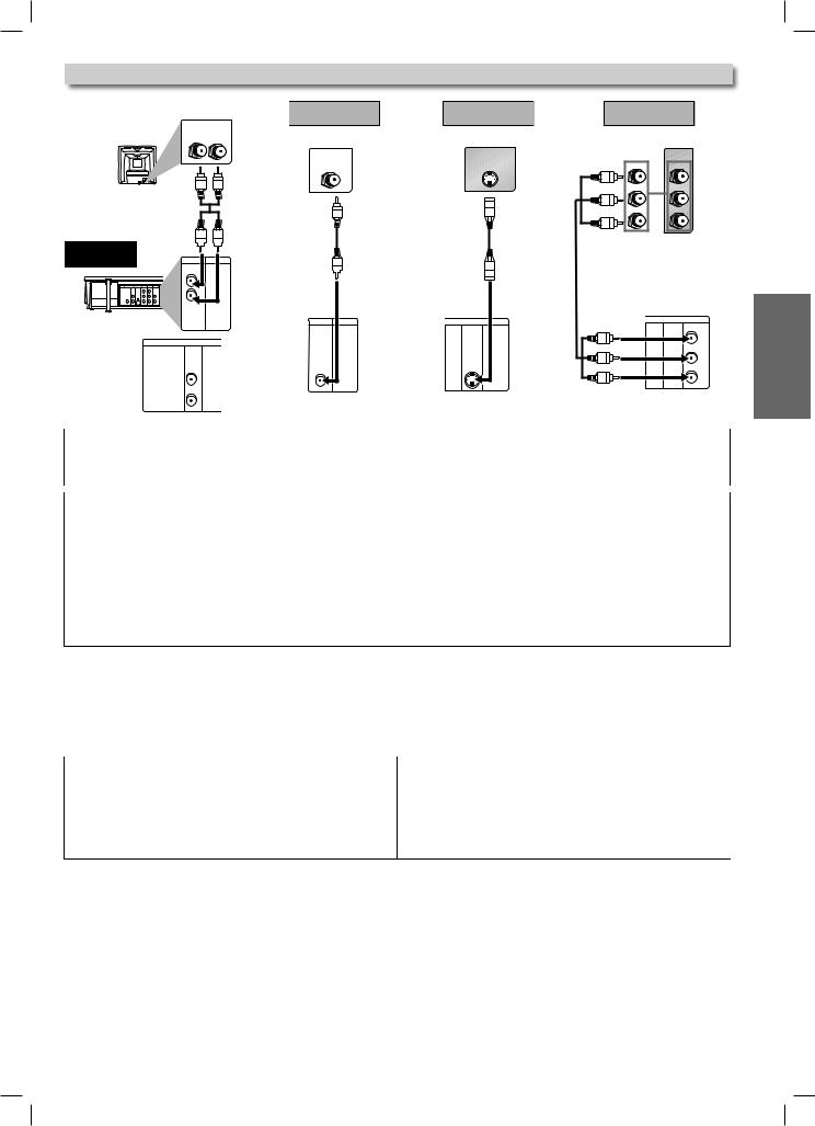 Sylvania DVC841G User Manual