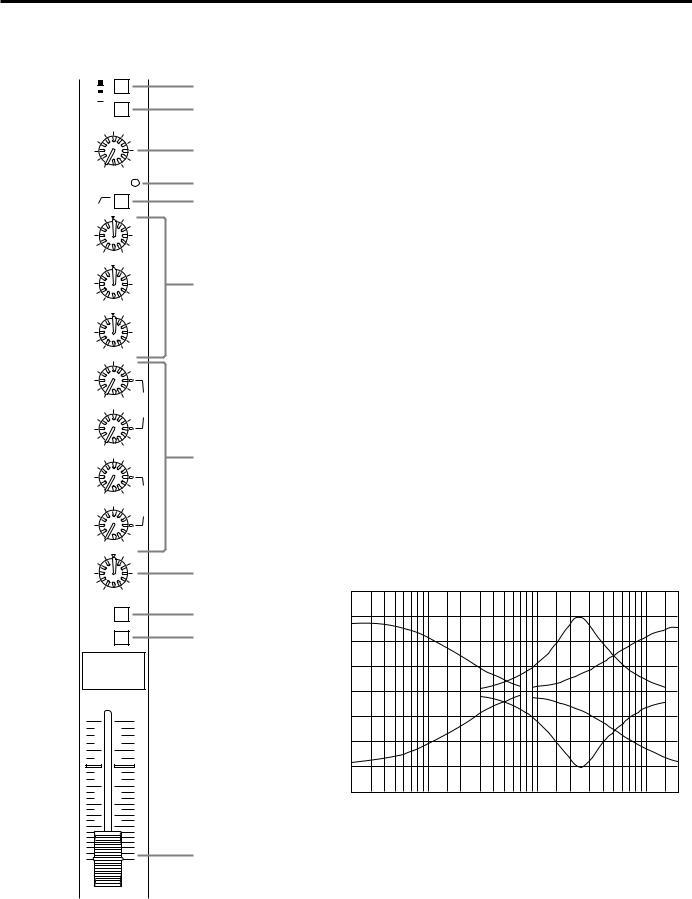 Yamaha MX200 User Manual