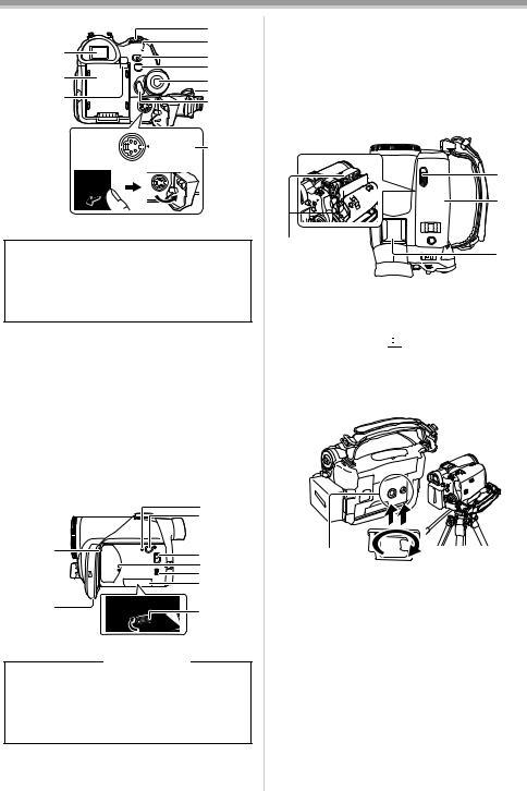 Panasonic PV-GS65 User Manual