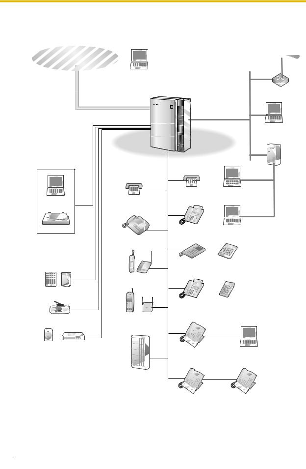 Panasonic KX-TDA50 User Manual