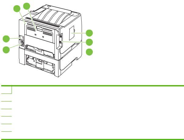 HP LaserJet P2050 Service Manual