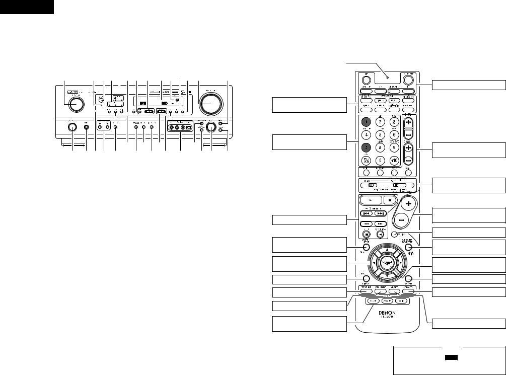 Denon AVR-1603 User Manual