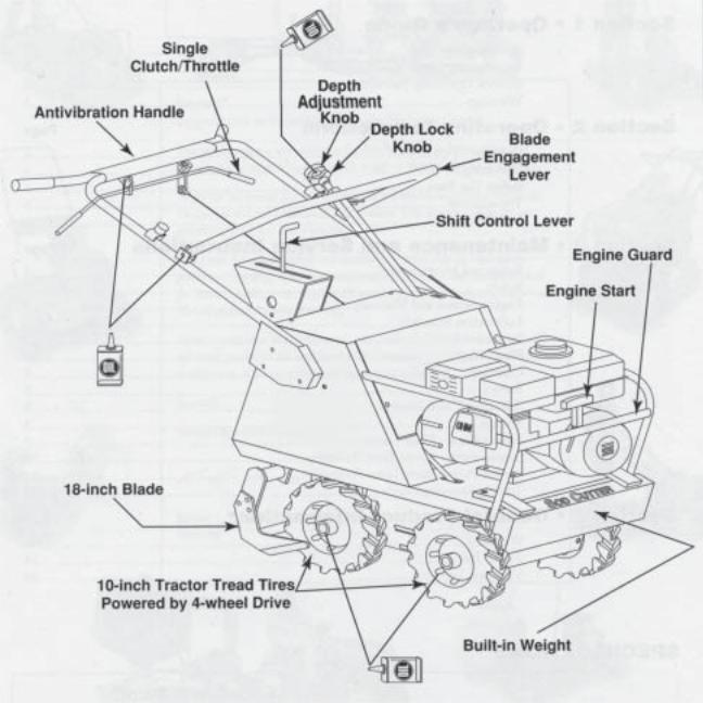 Husqvarna SC18-968999352, SC18-968981201 User Manual