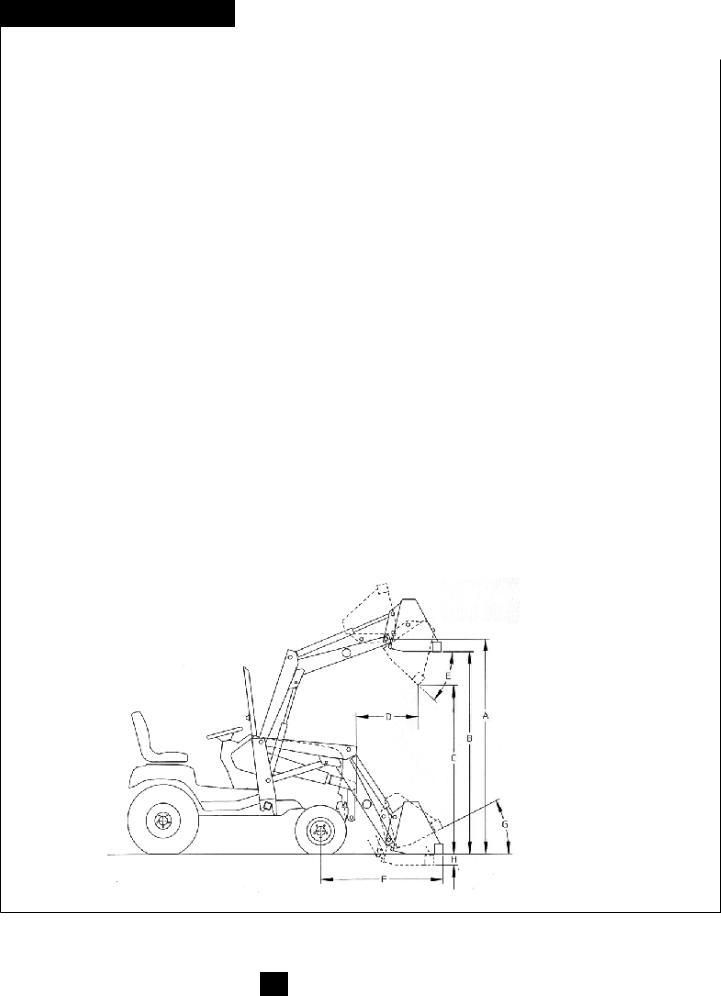 John Deere Ultimate X700, Ultimate X728, Ultimate X720