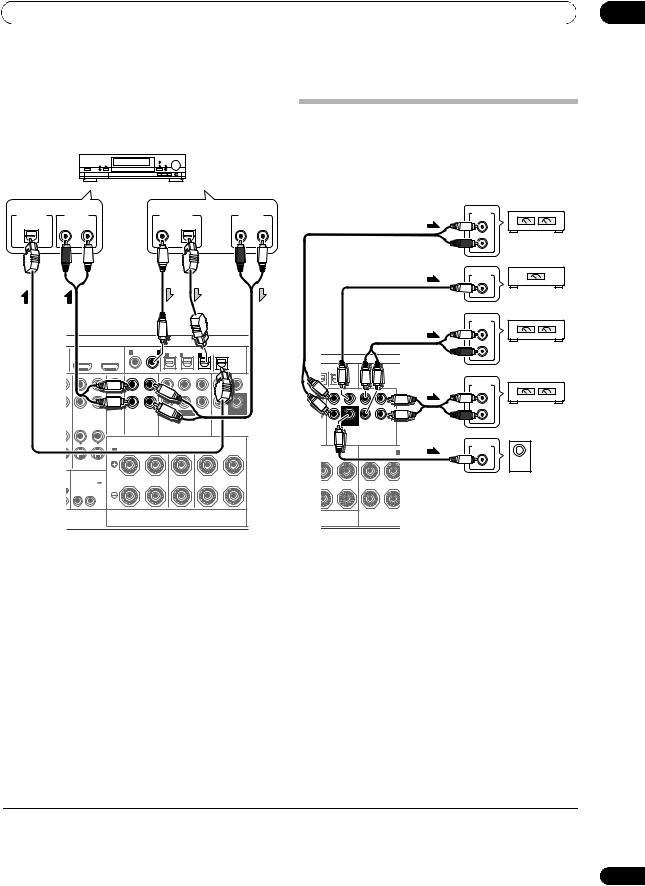 Pioneer VSX-LX52 User Manual