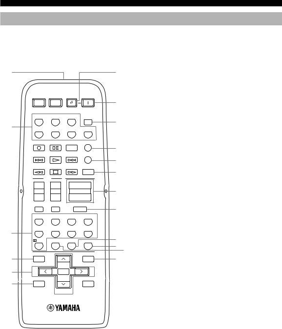 Yamaha HTR-5730 User Manual