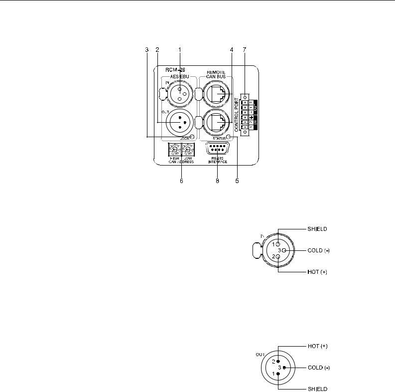 Dynacord H 5000, H 2500 User Manual