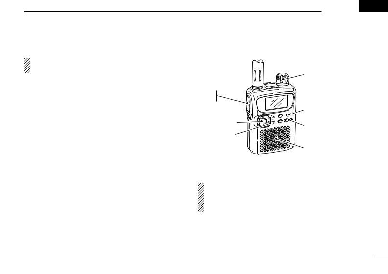 Icom IC-Q7 User Manual