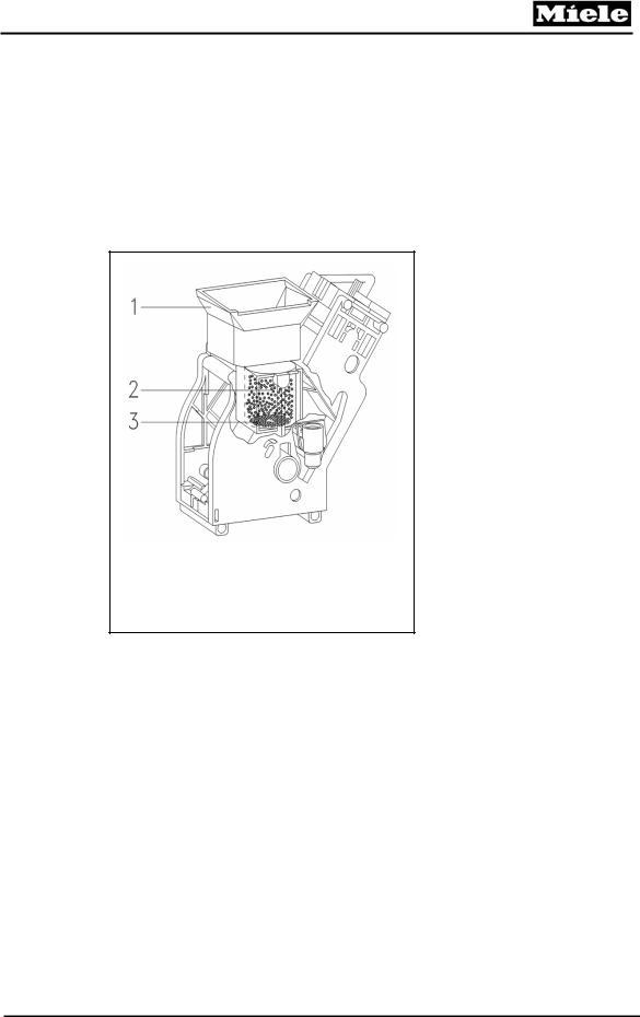 Miele CVA 615 User Manual