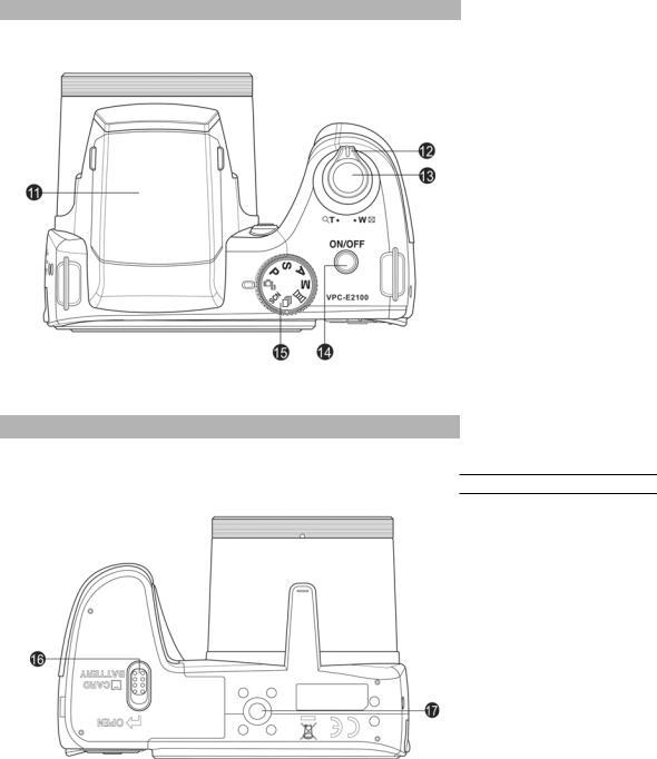 Sanyo VPC-E2100 User Manual