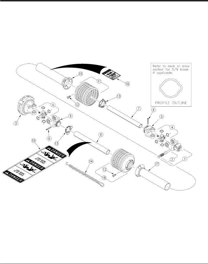 Land Pride RC35, RC35120, RC15, RC25 User Manual