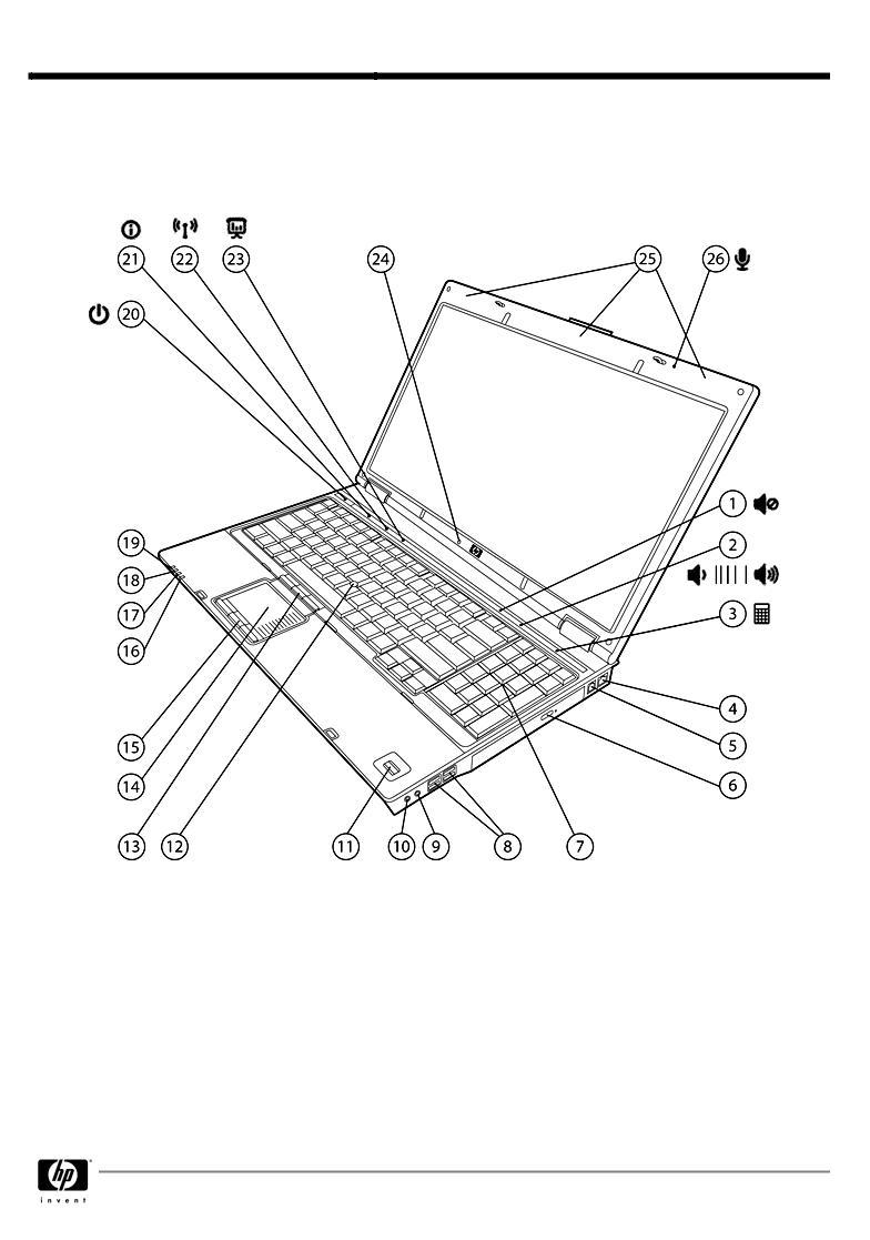 HP 8710p User Manual