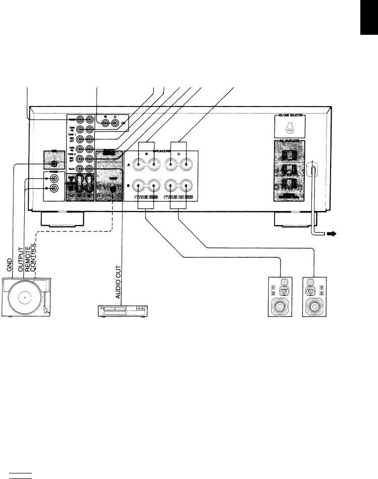 Yamaha AX-870, AX-1070 User Manual