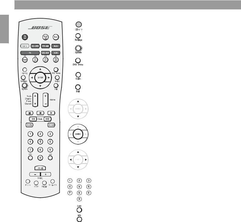 Bose LIFESTYLE 38, LIFESTYLE 48 User Manual