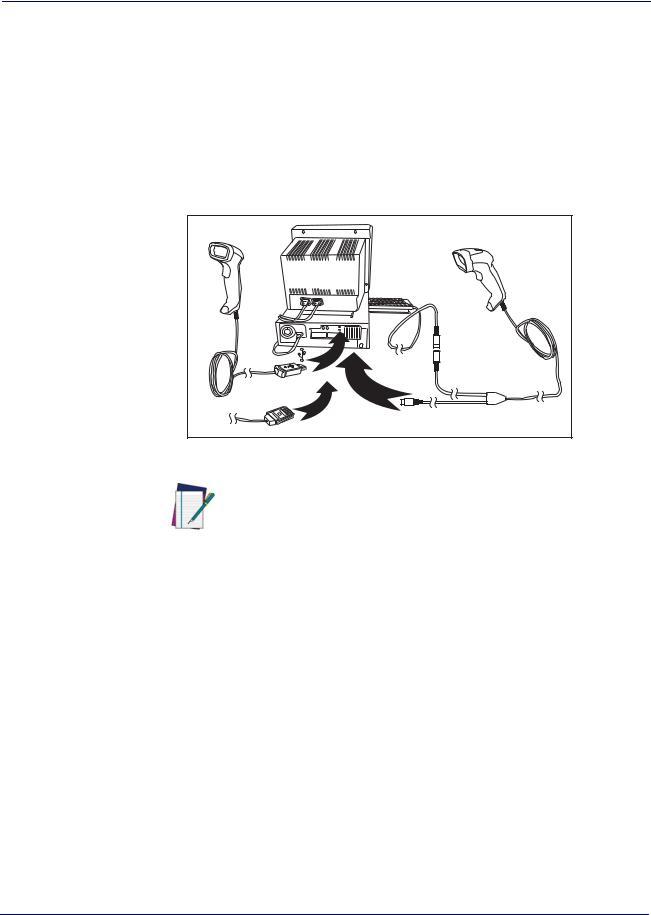 Datalogic Scanning QUICKSCAN QD2100 User Manual