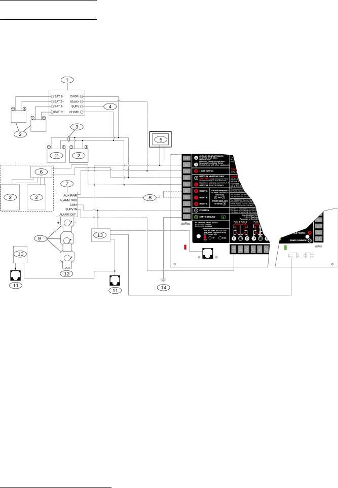 Bosch D9412GV4 User Manual 3
