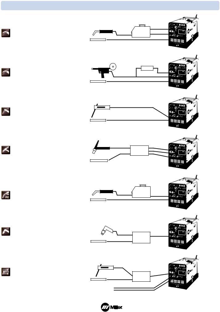 Miller Electric Trailblazer Pro 350 D User Manual