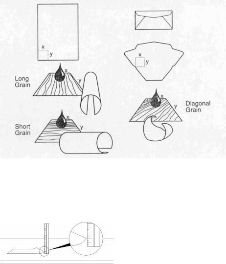 HP LaserJet 2100 Series, C4170-90959 Service Manual