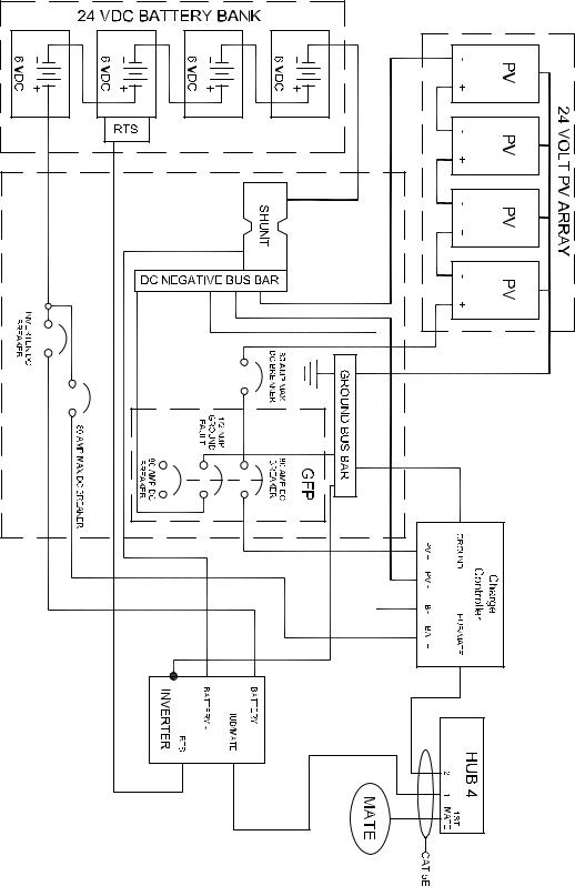 Outback Power Systems FLEXMAX 80 User Manual