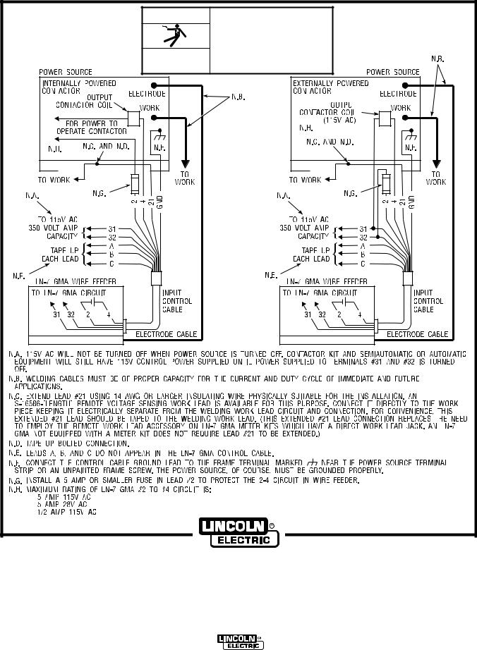Lincoln Electric LN-7 GMA WIRE FEEDERS User Manual