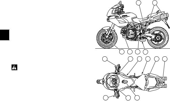 Ducati Multistrada 1000DS User Manual