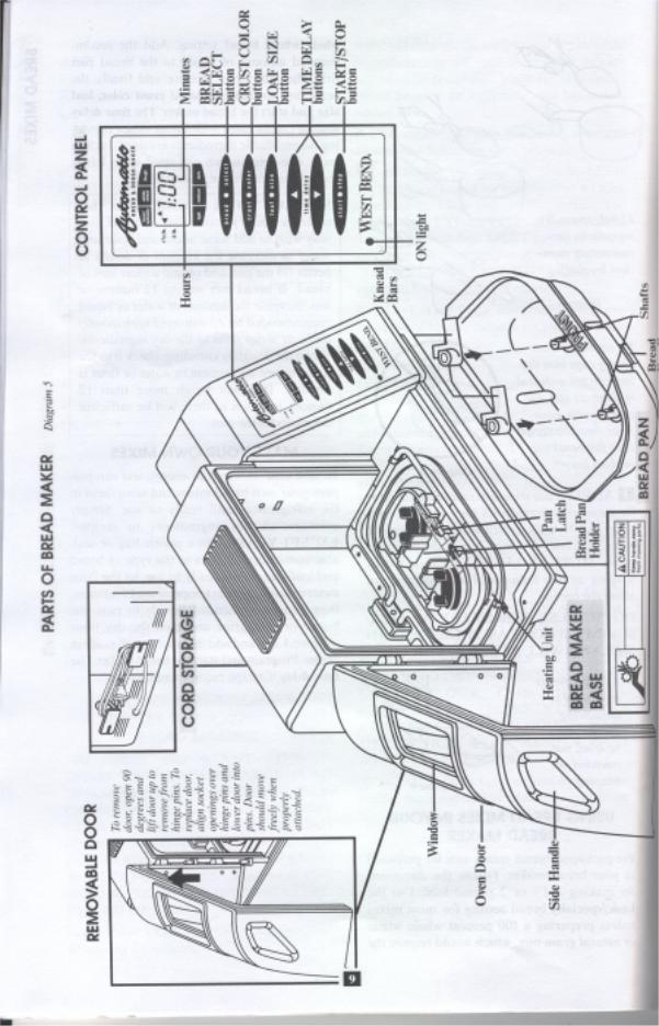 West Bend 41085 Owner's Manual