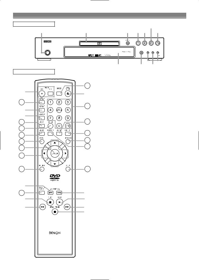 Denon DVD-556 User Manual