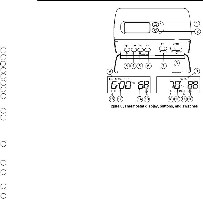 White Rodgers 1F80-261 User Manual