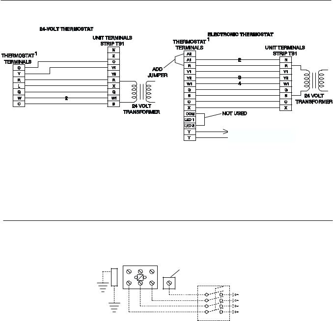 York B3CH 048 and 060 User Manual