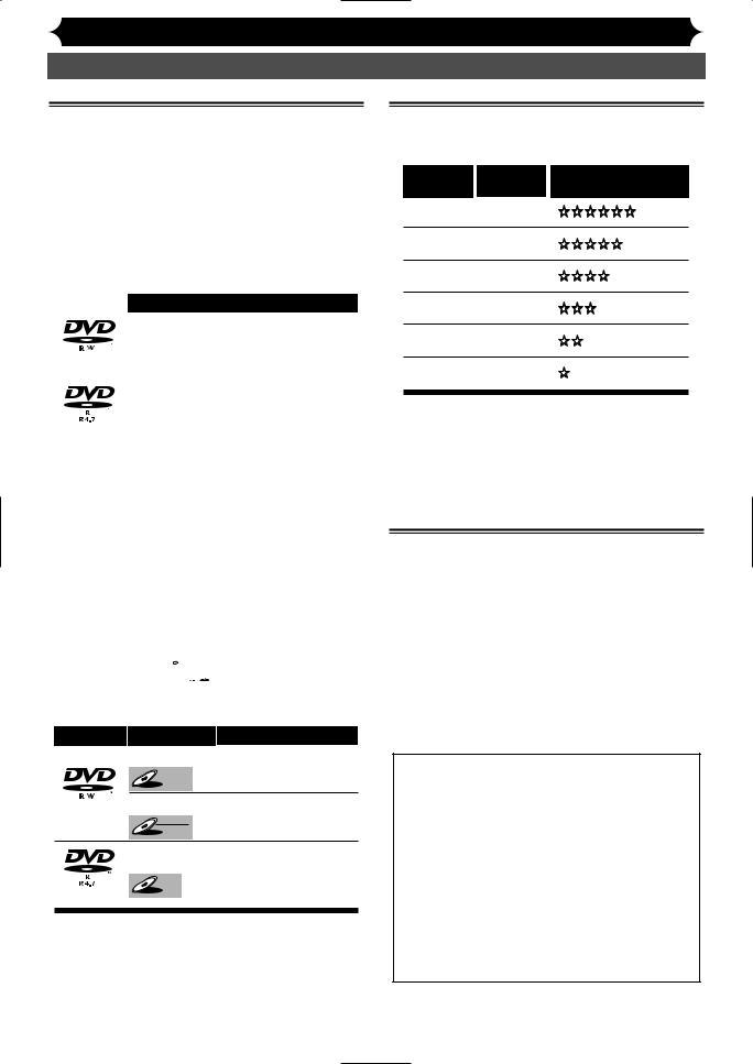 Sylvania DVR90VE User Manual