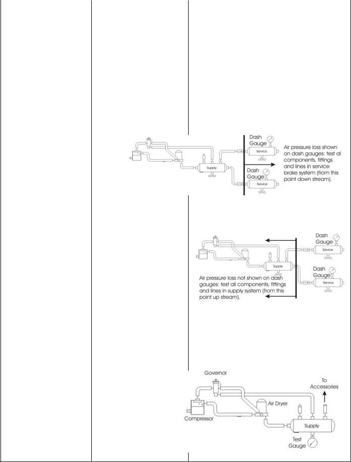 Bendix AD-SP SYSTEM PURGE AIR DRYER User Manual