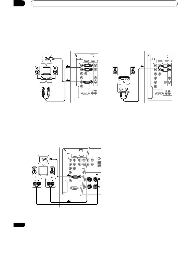 Pioneer Elite VSX-23TXH User Manual