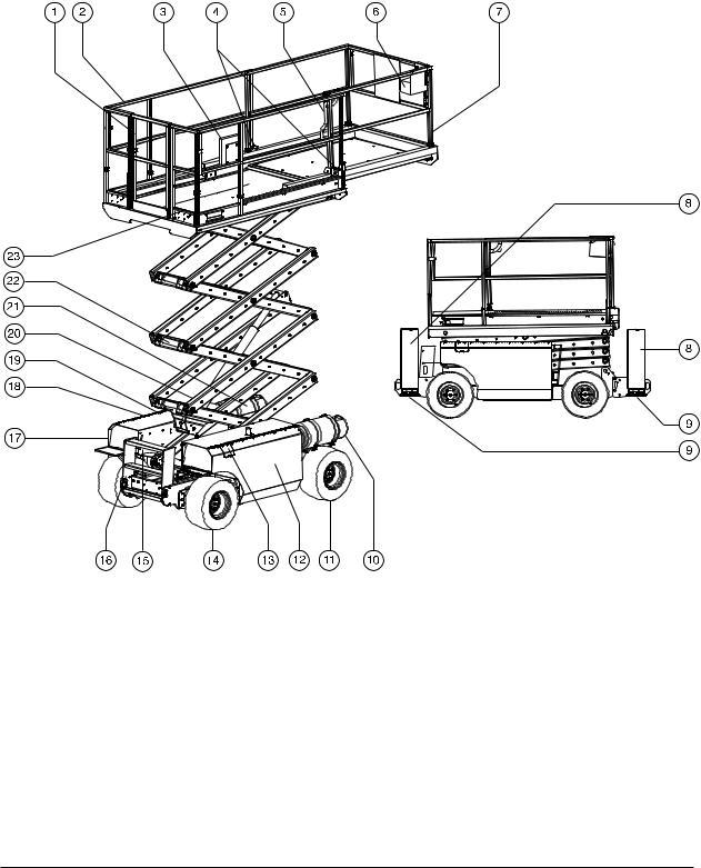 Genie GS-2668 RT, GS-3268 RT User Manual
