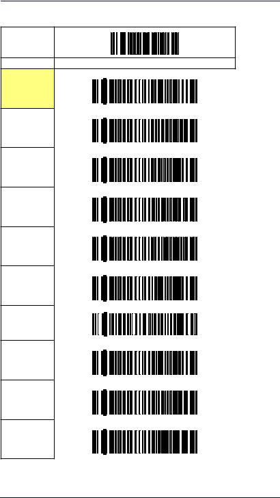Datalogic Scanning QUICKSCAN QS6500BT User Manual