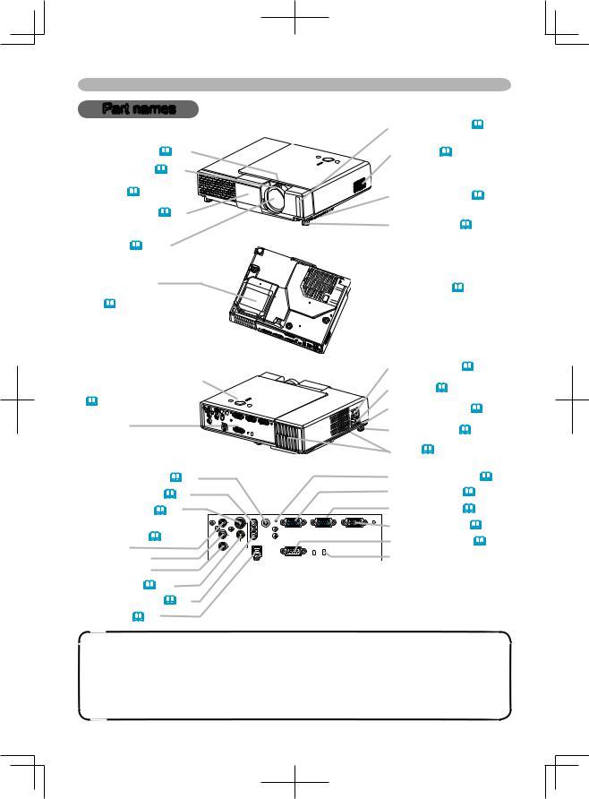 Hitachi CP-S335, CP-X340, CP-X345 User Manual