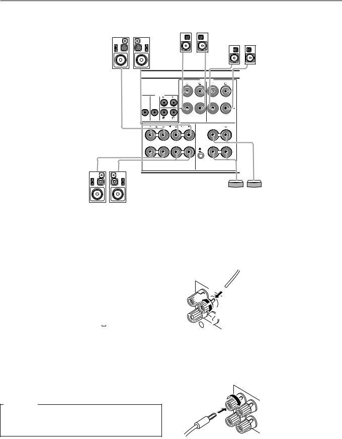 Yamaha Audio RX-V2090 User Manual