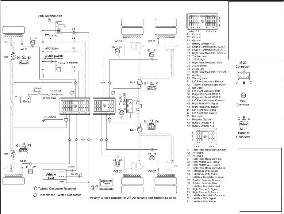 Bendix EC-17 ANTILOCK TRACTION CONTROL User Manual