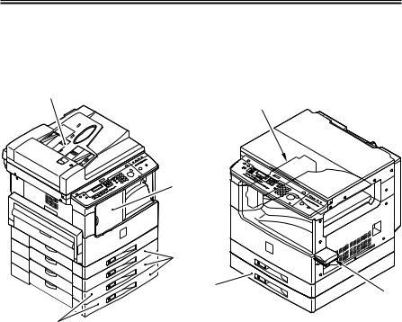 Canon iR1600, iR2000 Service Manual