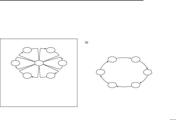 Icom IC-M506GE, IC-M506 User Manual