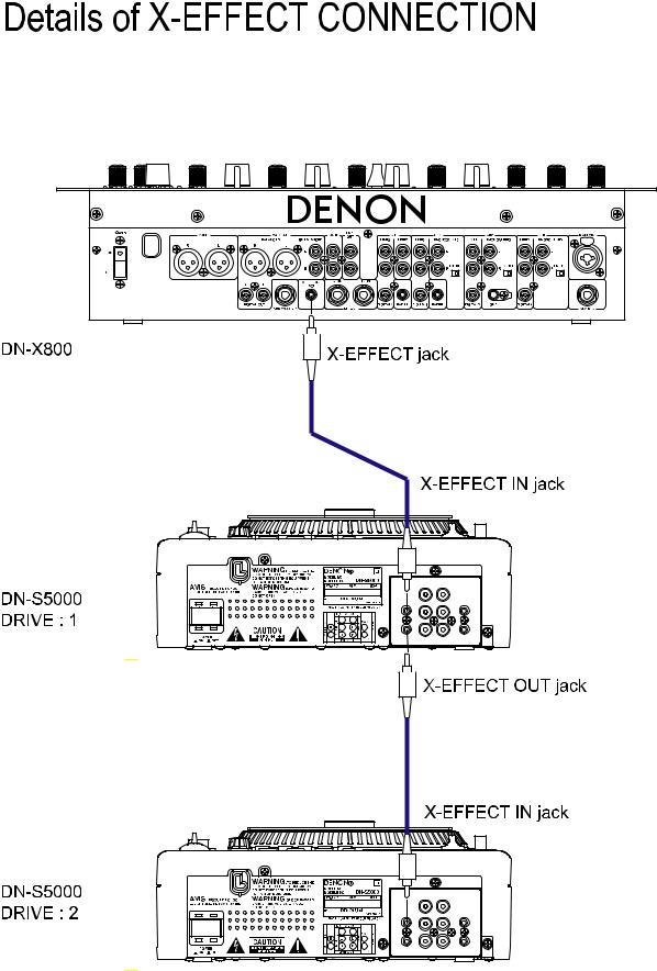 Denon DN-S5000 User Manual