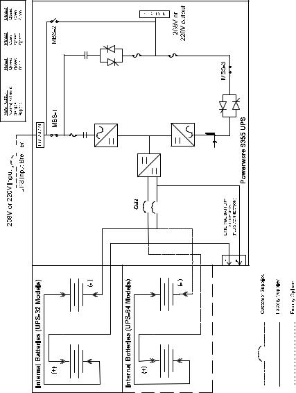 Eaton Security System 15 KVA User Manual