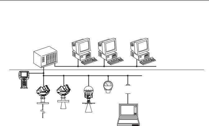 Emerson Process Management ROSEMOUNT 5300 User Manual