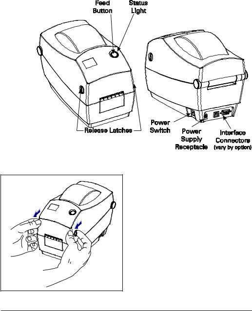 Zebra Technologies TLP 2824 User Manual