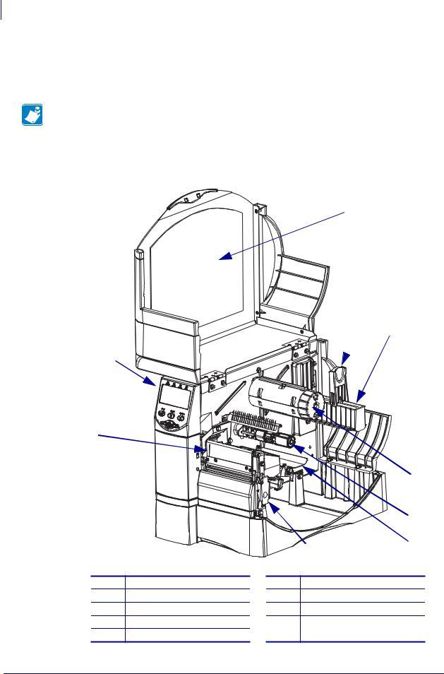 Zebra Technologies Z SERIES 79695L-002 User Manual