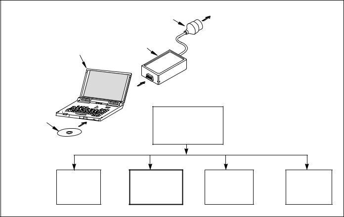 Bendix GEN 4 GEN 5 ABS User Manual