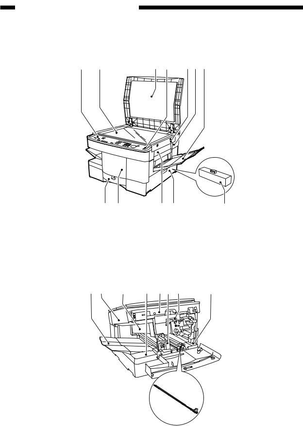Canon NP7160, NP7161 Service Manual