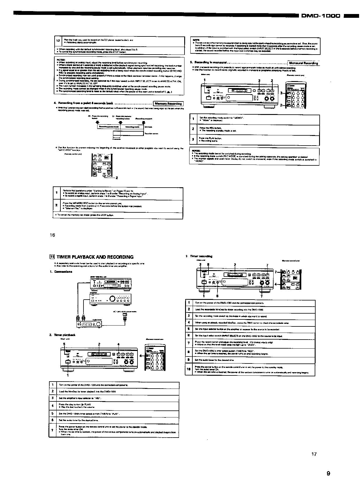 Denon DMD-1000 Service Manual