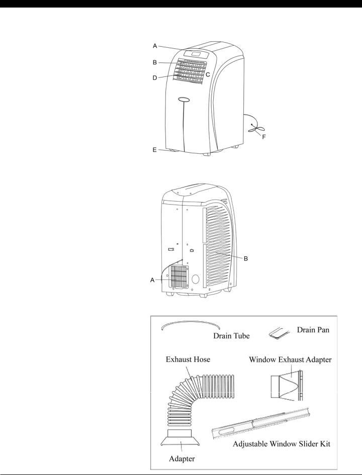 Soleus Air PH3-12R-03, SoleusAir Portable Air Conditioner